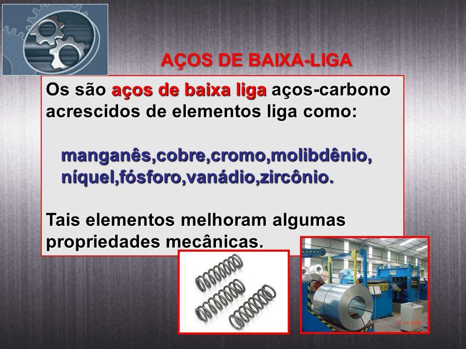 AÇOS DE BAIXA-LIGA Os são aços de baixa liga aços-carbono acrescidos de elementos liga como: manganês,cobre,cromo,molibdênio, manganês,cobre,cromo,molibdênio, níquel,fósforo,vanádio,zircônio.