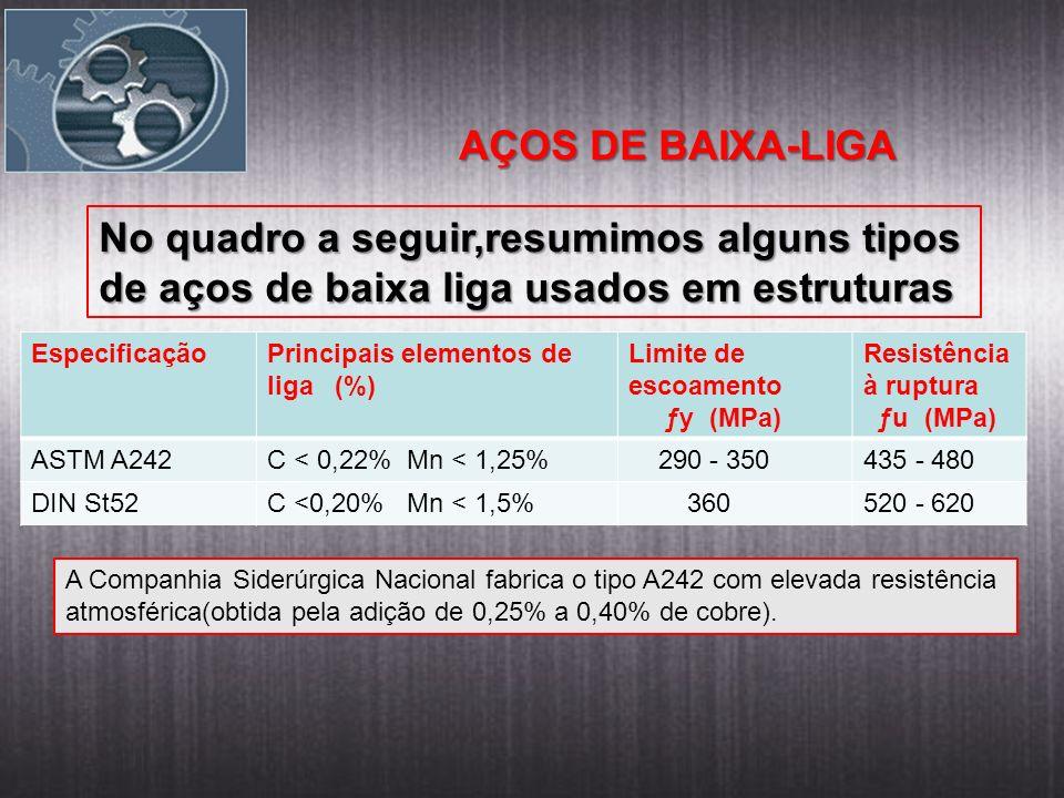 AÇOS DE BAIXA-LIGA No quadro a seguir,resumimos alguns tipos de aços de baixa liga usados em estruturas EspecificaçãoPrincipais elementos de liga (%) Limite de escoamento ƒy (MPa) Resistência à ruptura ƒu (MPa) ASTM A242C < 0,22% Mn < 1,25% 290 - 350435 - 480 DIN St52C <0,20% Mn < 1,5% 360520 - 620 A Companhia Siderúrgica Nacional fabrica o tipo A242 com elevada resistência atmosférica(obtida pela adição de 0,25% a 0,40% de cobre).