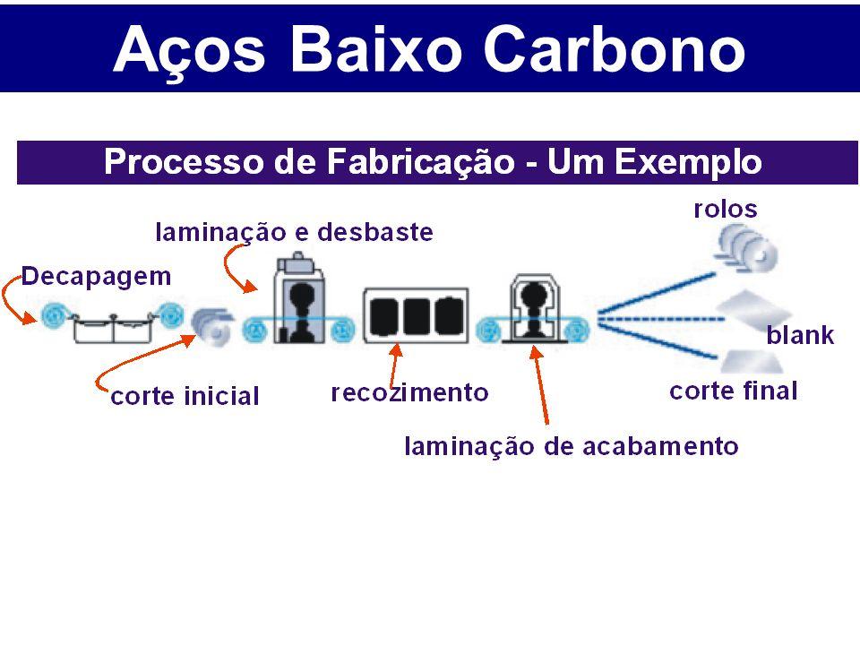Aços Baixo Carbono