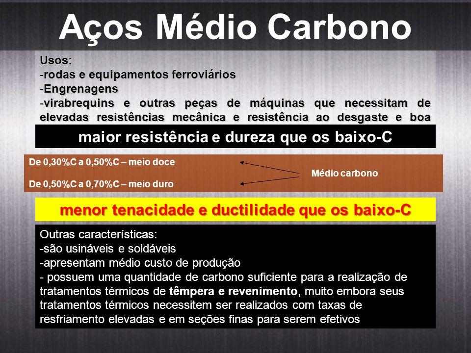Aços Médio Carbono Usos: -rodas e equipamentos ferroviários -Engrenagens -virabrequins e outras peças de máquinas que necessitam de elevadas resistências mecânica e resistência ao desgaste e boa tenacidade.