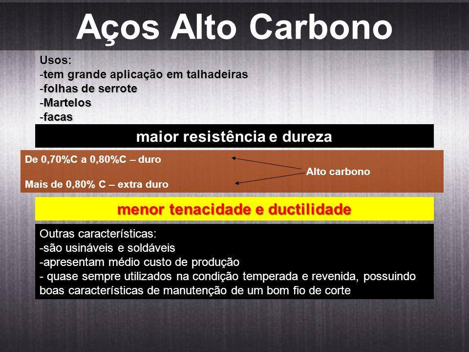 Aços Alto Carbono Usos: -tem grande aplicação em talhadeiras -folhas de serrote -Martelos -facas maior resistência e dureza menor tenacidade e ductili