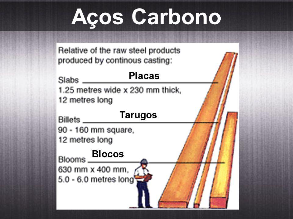 Aços Carbono Placas Tarugos Blocos