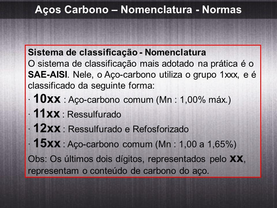 Aços Carbono – Nomenclatura - Normas Sistema de classificação - Nomenclatura O sistema de classificação mais adotado na prática é o SAE-AISI. Nele, o