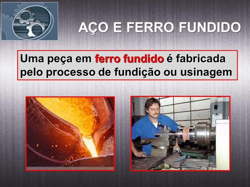 AÇO E FERRO FUNDIDO Uma peça em ferro fundido é fabricada pelo processo de fundição ou usinagem