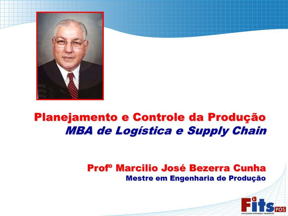 Planejamento e Controle da Produção MBA de Logística e Supply Chain Profº Marcilio José Bezerra Cunha Mestre em Engenharia de Produção