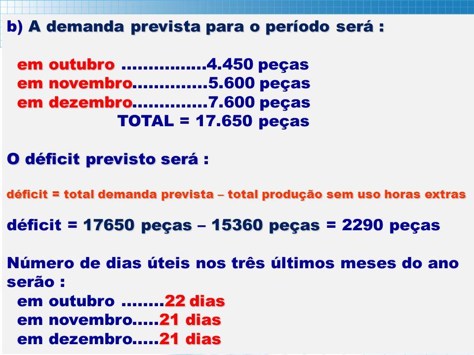 A demanda prevista para o período será : b) A demanda prevista para o período será : em outubro em outubro................4.450 peças em novembro em n