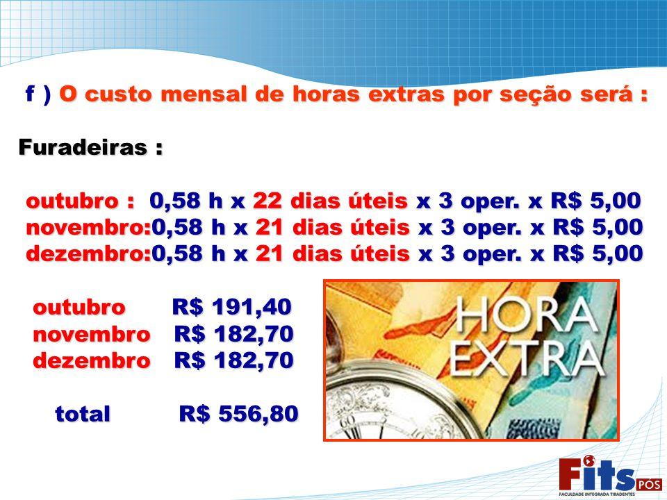O custo mensal de horas extras por seção será : f ) O custo mensal de horas extras por seção será : Furadeiras : outubro : 0,58 h x 22 dias úteis x 3