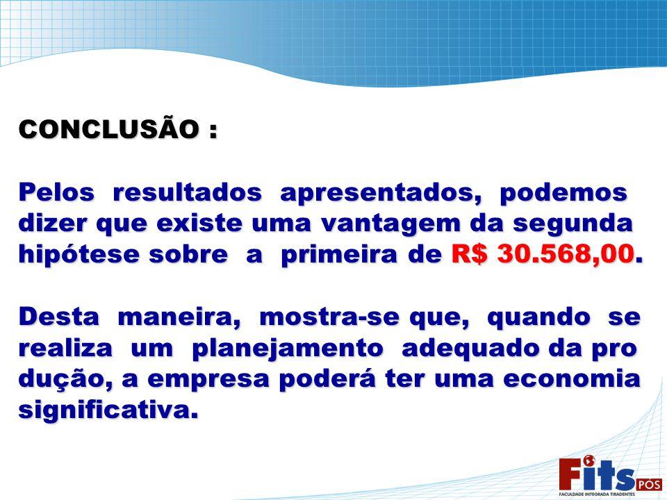 CONCLUSÃO : Pelos resultados apresentados, podemos dizer que existe uma vantagem da segunda hipótese sobre a primeira de R$ 30.568,00. Desta maneira,