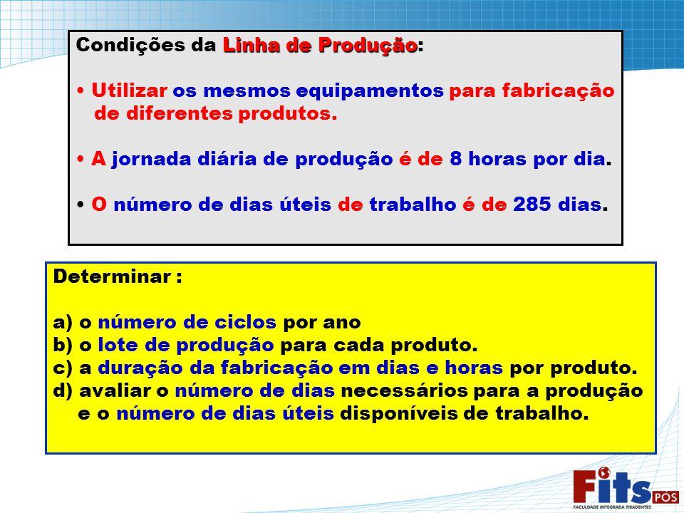 Linha de Produção Condições da Linha de Produção: Utilizar os mesmos equipamentos para fabricação de diferentes produtos. A jornada diária de produção