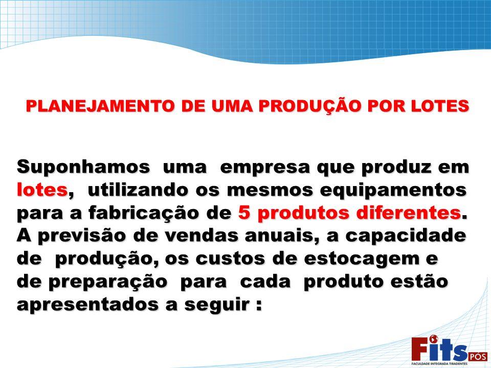 PLANEJAMENTO DE UMA PRODUÇÃO POR LOTES Suponhamos uma empresa que produz em lotes, utilizando os mesmos equipamentos para a fabricação de 5 produtos d