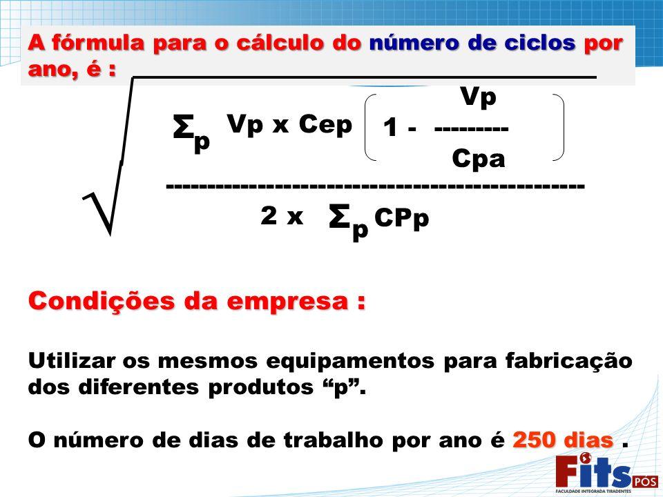 A fórmula para o cálculo do número de ciclos por ano, é : Σ p Vp x Cep Vp 1 - --------- Cpa ------------------------------------------------- 2 x Σ p