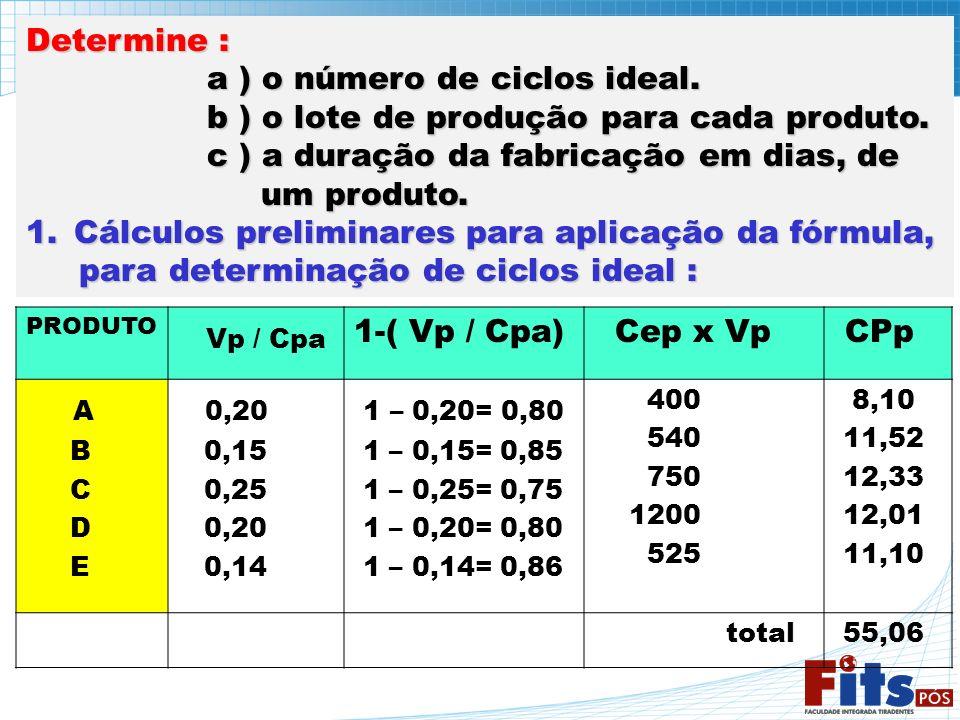 Determine : a ) o número de ciclos ideal. a ) o número de ciclos ideal. b ) o lote de produção para cada produto. b ) o lote de produção para cada pro