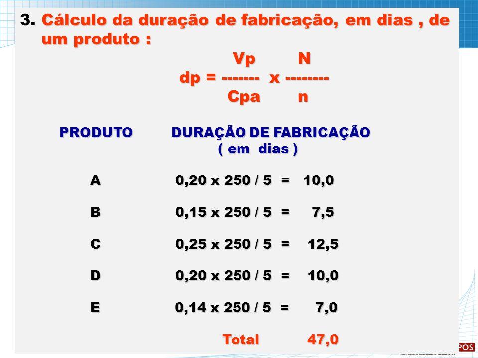 Cálculo da duração de fabricação, em dias, de 3. Cálculo da duração de fabricação, em dias, de um produto : um produto : Vp N Vp N dp = ------- x ----