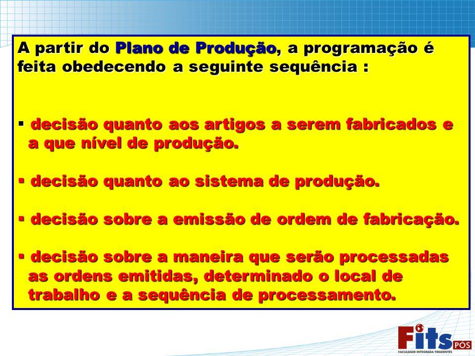 A partir do Plano de Produção, a programação é feita obedecendo a seguinte sequência : decisão quanto aos artigos a serem fabricados e decisão quanto