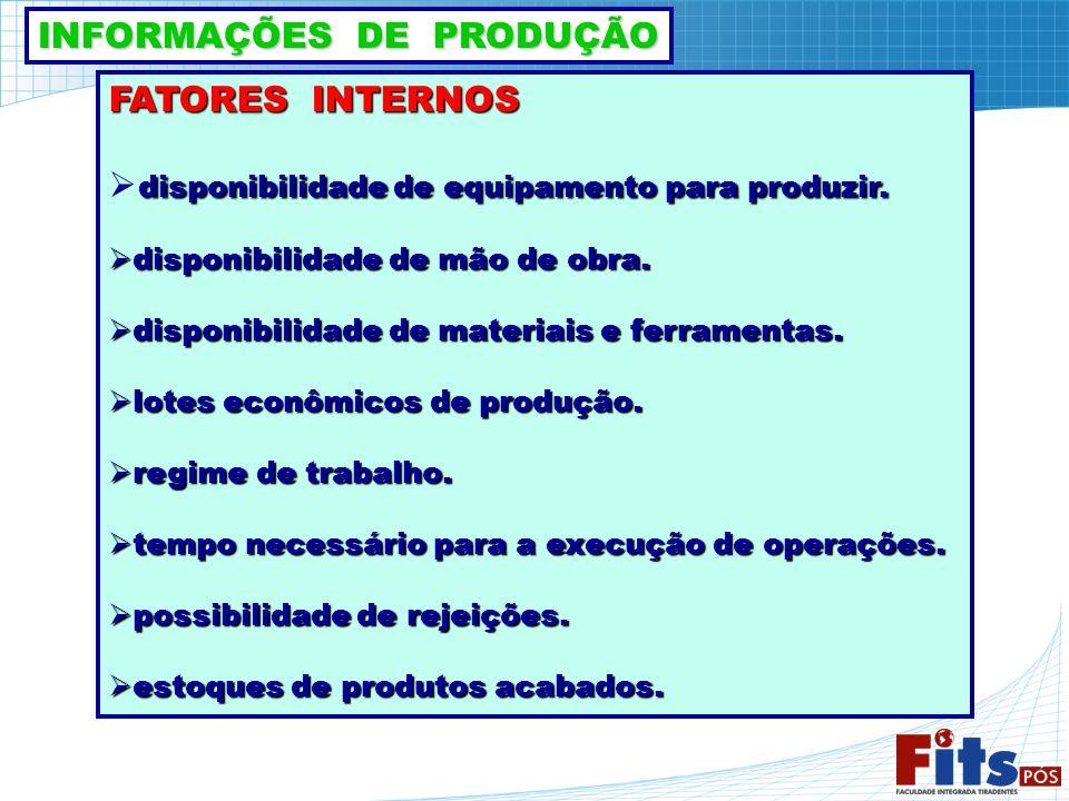 INFORMAÇÕES DE PRODUÇÃO FATORES INTERNOS disponibilidade de equipamento para produzir. disponibilidade de mão de obra. disponibilidade de mão de obra.