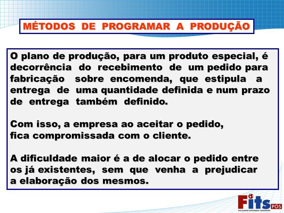 MÉTODOS DE PROGRAMAR A PRODUÇÃO O plano de produção, para um produto especial, é decorrência do recebimento de um pedido para fabricação sobre encomen