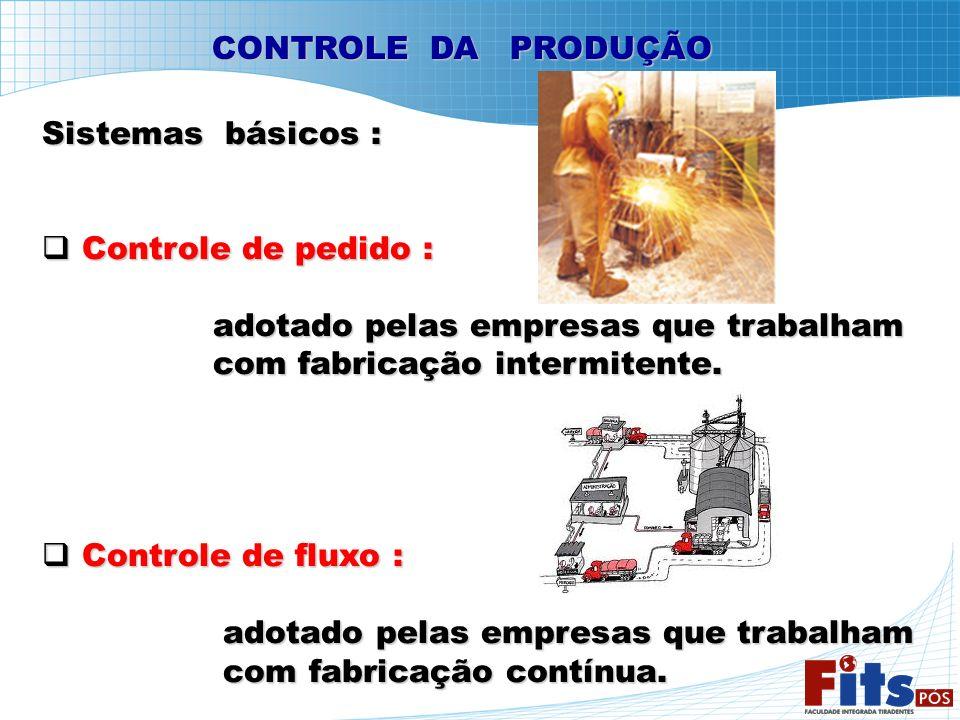 CONTROLE DA PRODUÇÃO Sistemas básicos : Controle de pedido : Controle de pedido : adotado pelas empresas que trabalham adotado pelas empresas que trab