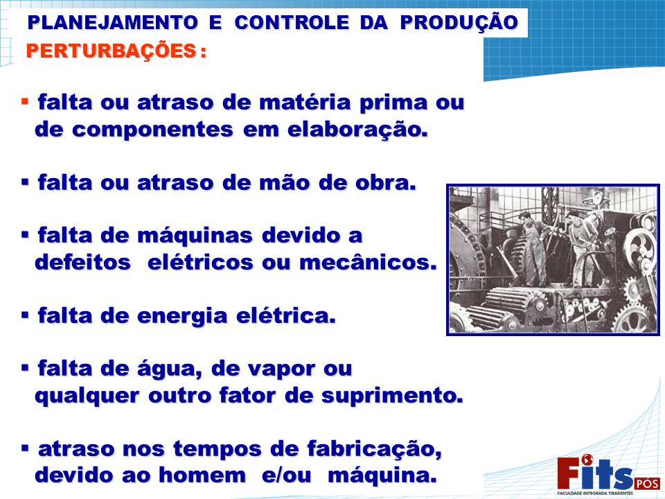 PLANEJAMENTO E CONTROLE DA PRODUÇÃO PERTURBAÇÕES : PERTURBAÇÕES : falta ou atraso de matéria prima ou de componentes em elaboração. de componentes em