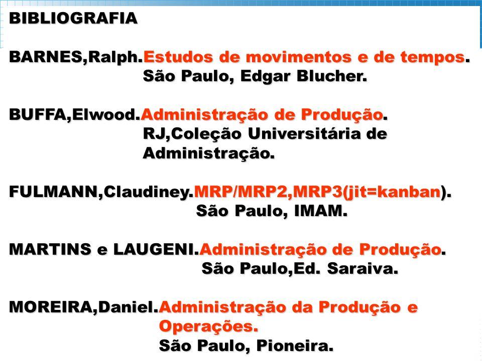BIBLIOGRAFIA BARNES,Ralph.Estudos de movimentos e de tempos. São Paulo, Edgar Blucher. São Paulo, Edgar Blucher. BUFFA,Elwood.Administração de Produçã