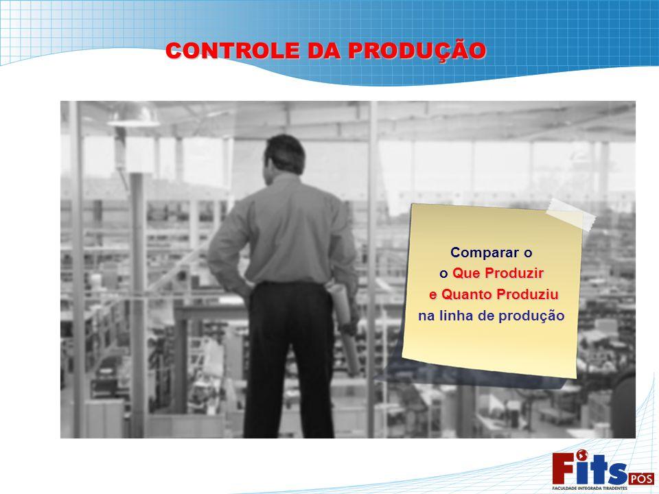CONTROLE DA PRODUÇÃO Comparar o Que Produzir o Que Produzir e Quanto Produziu e Quanto Produziu na linha de produção