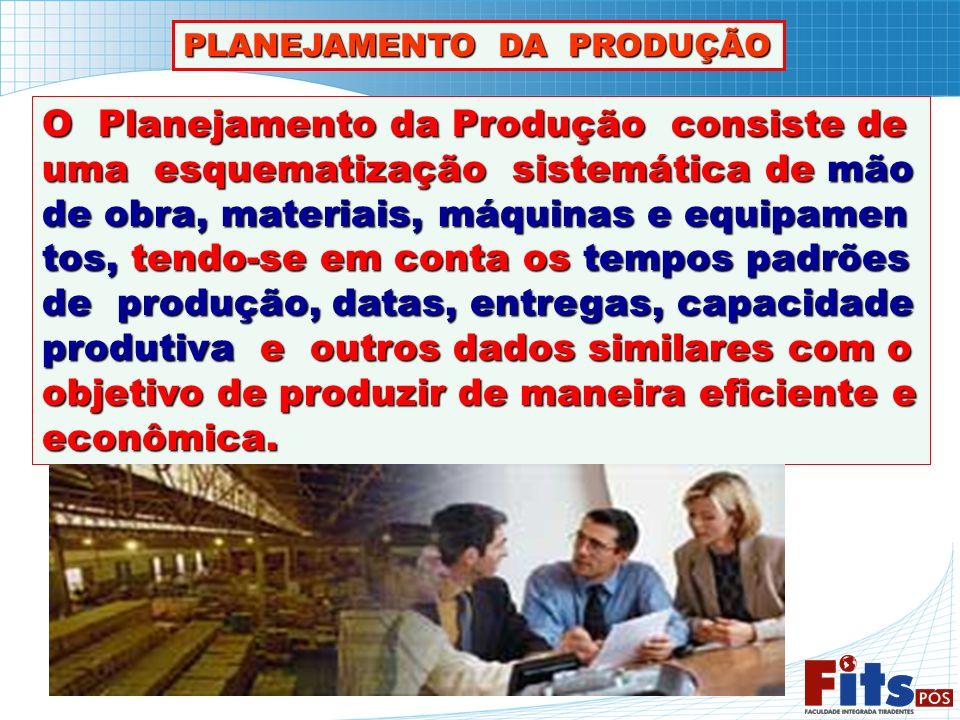 PLANEJAMENTO DA PRODUÇÃO O Planejamento da Produção consiste de uma esquematização sistemática de mão de obra, materiais, máquinas e equipamen tos, te