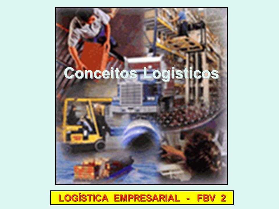 LOGÍSTICA EMPRESARIAL - FBV 2 LOGÍSTICA EMPRESARIAL - FBV 2 Conceitos Logísticos