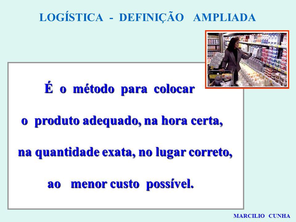 LOGÍSTICA - DEFINIÇÃO AMPLIADA É o método para colocar É o método para colocar o produto adequado, na hora certa, o produto adequado, na hora certa, n