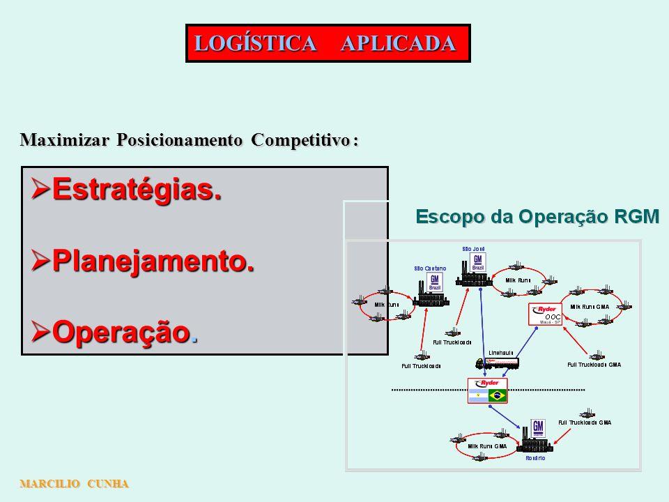 LOGÍSTICA APLICADA Maximizar Posicionamento Competitivo : MARCILIO CUNHA Estratégias. Estratégias. Planejamento. Planejamento. Operação. Operação.