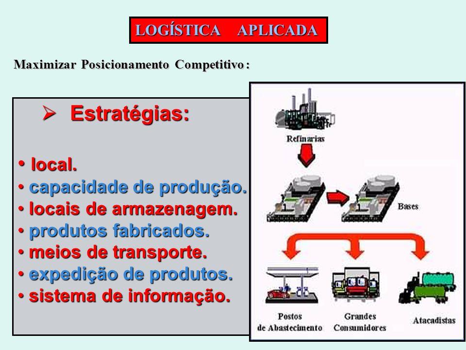 Estratégias: Estratégias: local. local. capacidade de produção. capacidade de produção. locais de armazenagem. locais de armazenagem. produtos fabrica