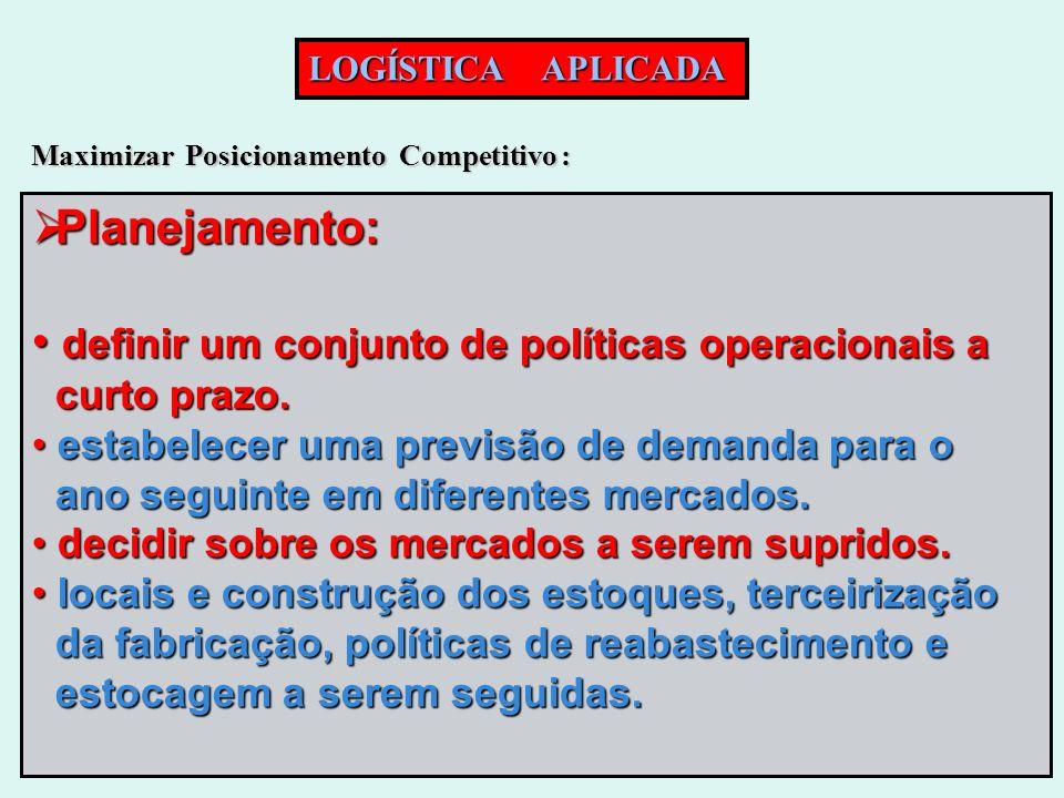 LOGÍSTICA APLICADA Maximizar Posicionamento Competitivo : Planejamento: Planejamento: definir um conjunto de políticas operacionais a definir um conju