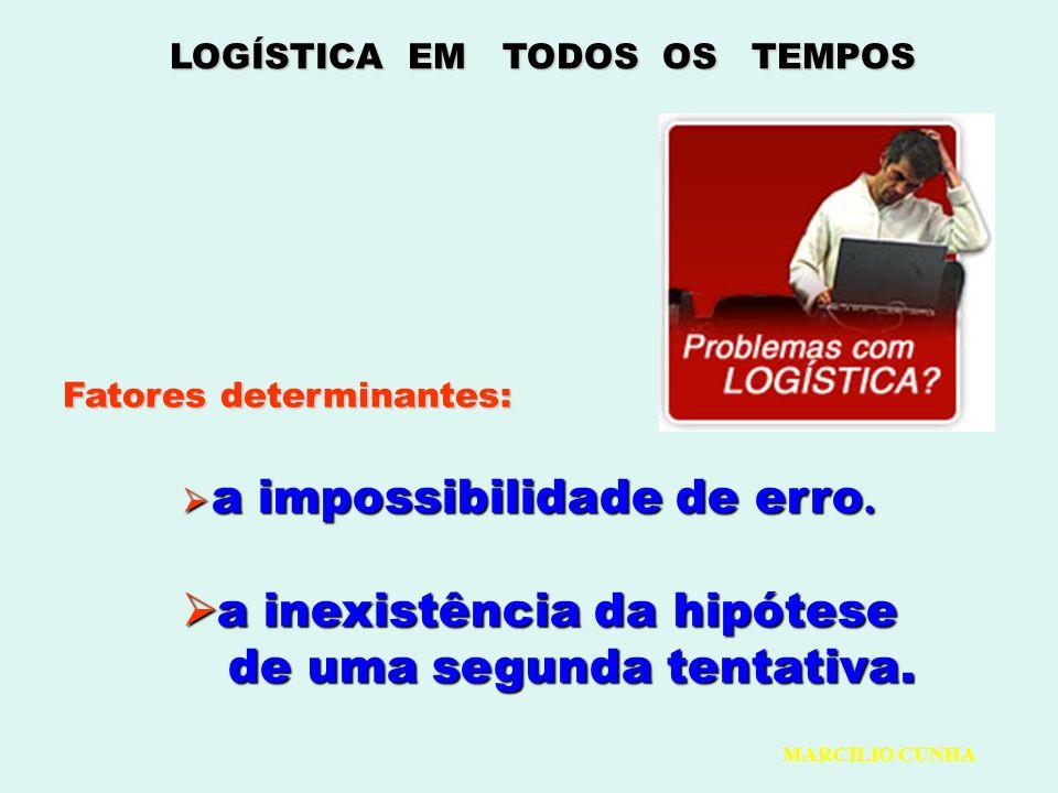 LOGÍSTICA EM TODOS OS TEMPOS a impossibilidade de erro. a impossibilidade de erro. a inexistência da hipótese a inexistência da hipótese de uma segund