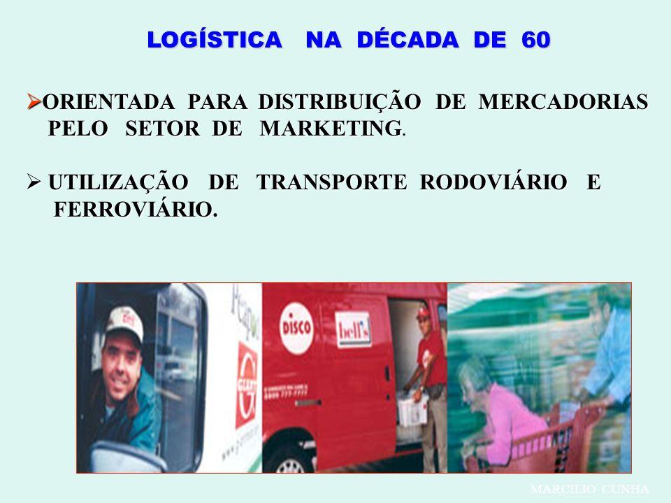 LOGÍSTICA NA DÉCADA DE 60 ORIENTADA PARA DISTRIBUIÇÃO DE MERCADORIAS PELO SETOR DE MARKETING ORIENTADA PARA DISTRIBUIÇÃO DE MERCADORIAS PELO SETOR DE