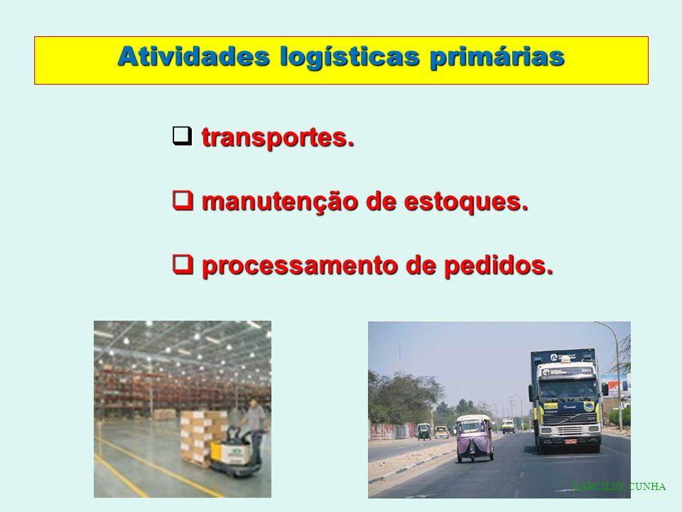Atividades logísticas primárias transportes. transportes. manutenção de estoques. manutenção de estoques. processamento de pedidos. processamento de p