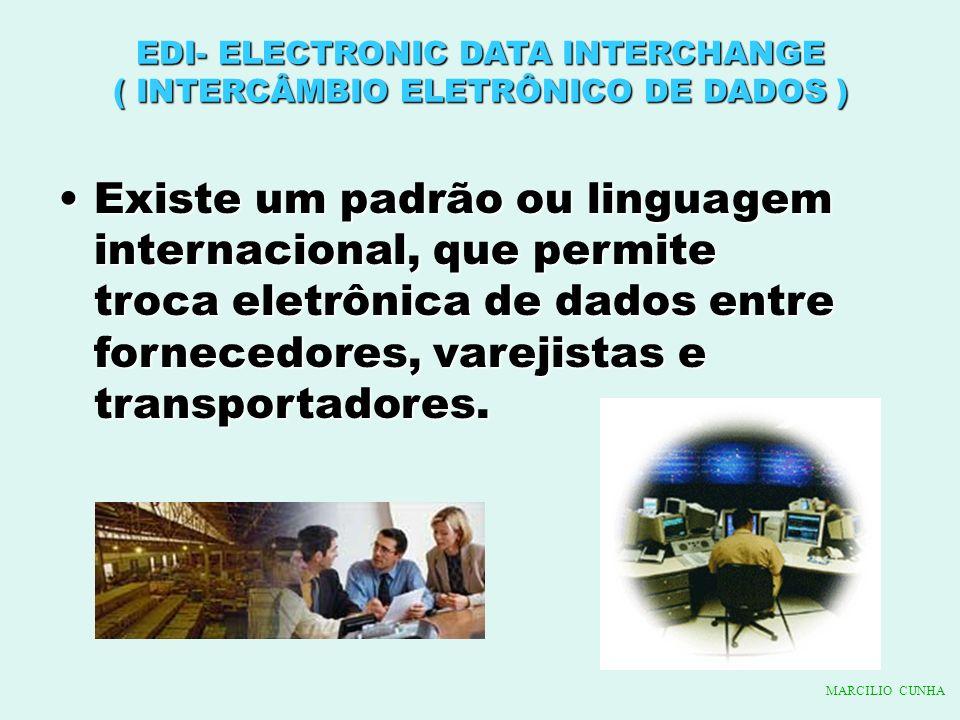 EDI- ELECTRONIC DATA INTERCHANGE ( INTERCÂMBIO ELETRÔNICO DE DADOS ) Existe um padrão ou linguagem internacional, que permite troca eletrônica de dado