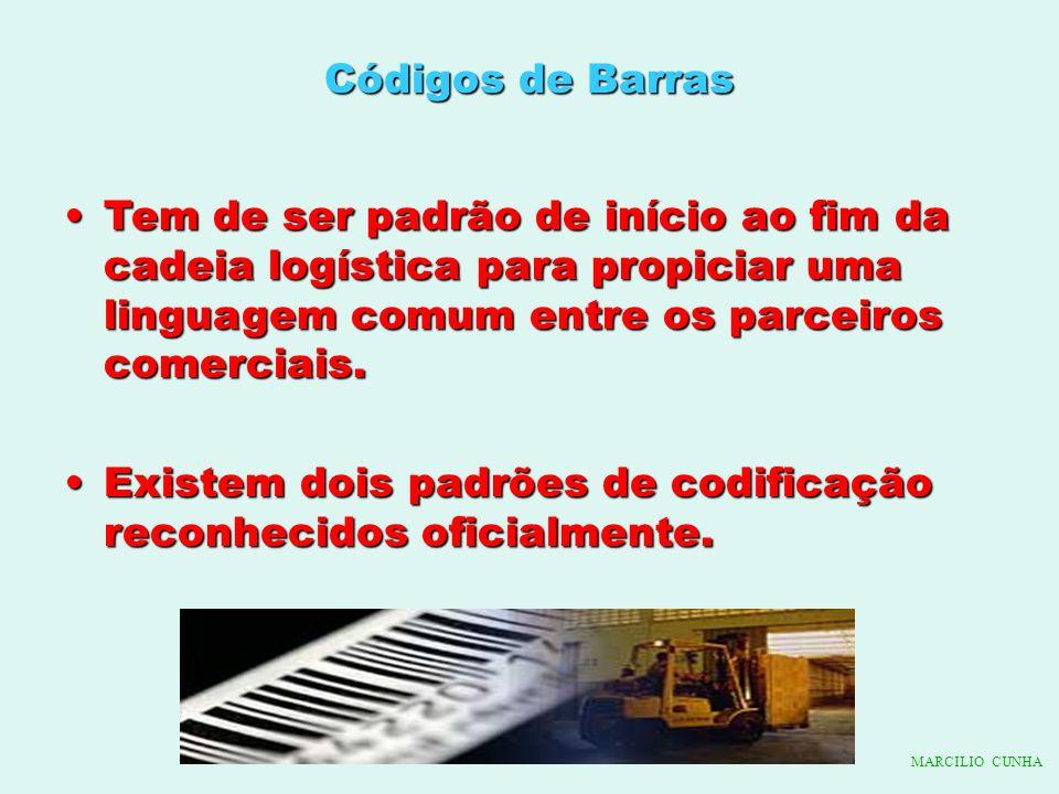 Códigos de Barras Tem de ser padrão de início ao fim da cadeia logística para propiciar uma linguagem comum entre os parceiros comerciais.Tem de ser p