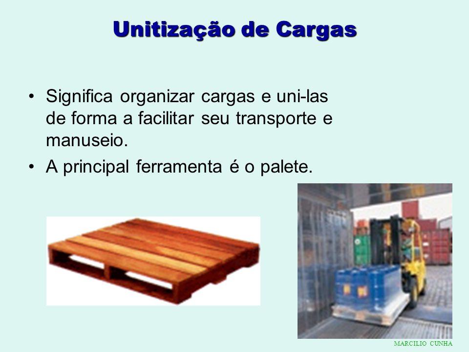 Unitização de Cargas Significa organizar cargas e uni-las de forma a facilitar seu transporte e manuseio. A principal ferramenta é o palete. MARCILIO