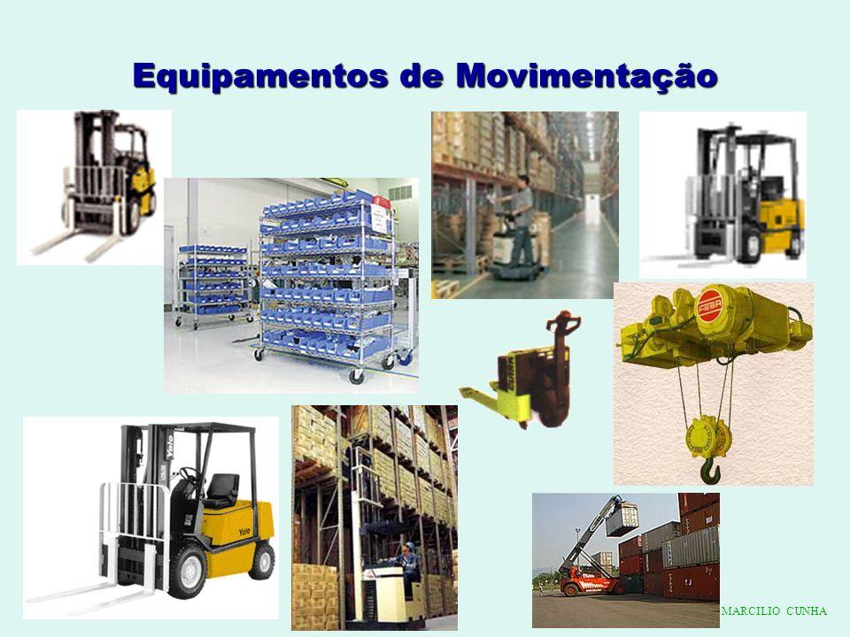 Equipamentos de Movimentação MARCILIO CUNHA