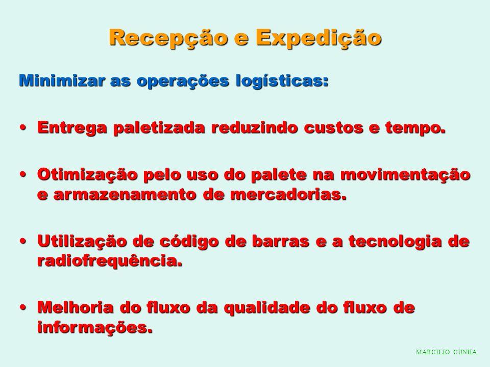 Recepção e Expedição Minimizar as operações logísticas: Entrega paletizada reduzindo custos e tempo.Entrega paletizada reduzindo custos e tempo. Otimi