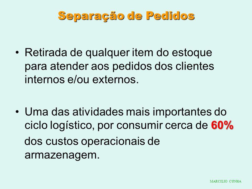 Separação de Pedidos Retirada de qualquer item do estoque para atender aos pedidos dos clientes internos e/ou externos. 60%Uma das atividades mais imp