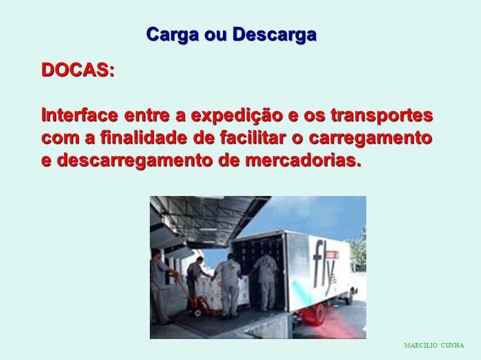 Carga ou Descarga DOCAS: Interface entre a expedição e os transportes com a finalidade de facilitar o carregamento e descarregamento de mercadorias. M