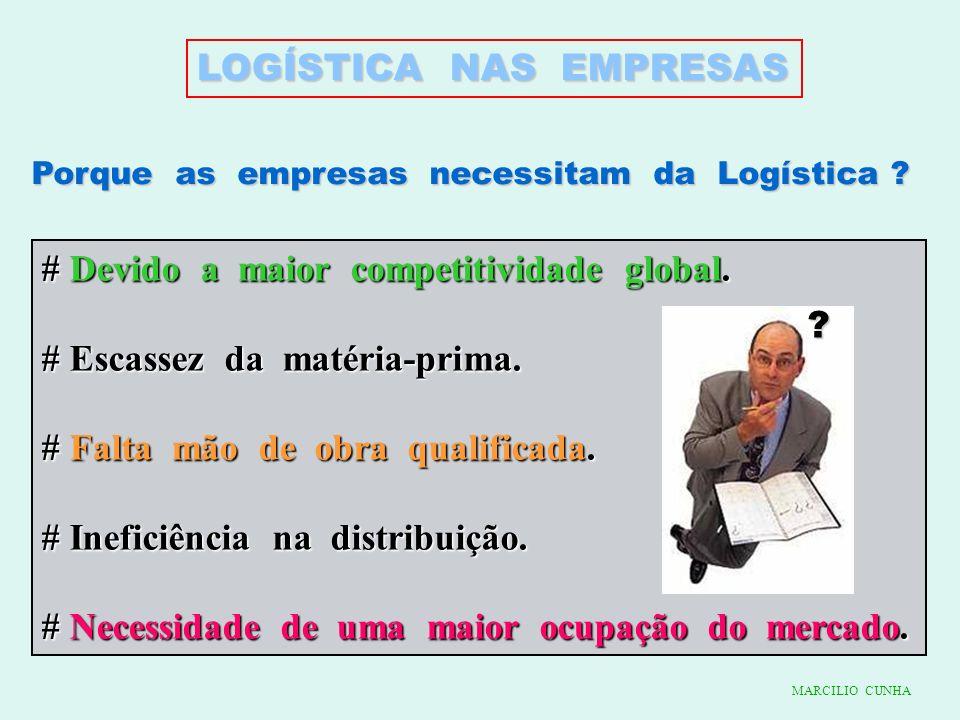 LOGÍSTICA NAS EMPRESAS Porque as empresas necessitam da Logística ? # Devido a maior competitividade global. # Escassez da matéria-prima. # Falta mão