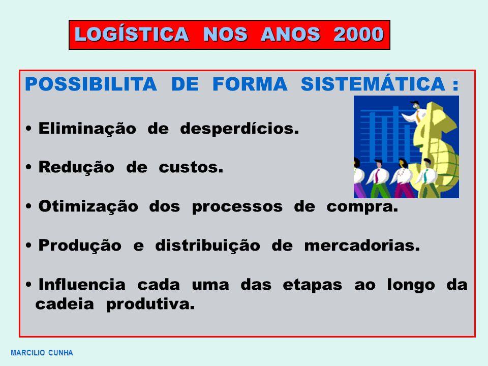 LOGÍSTICA NOS ANOS 2000 POSSIBILITA DE FORMA SISTEMÁTICA : Eliminação de desperdícios. Redução de custos. Otimização dos processos de compra. Produção
