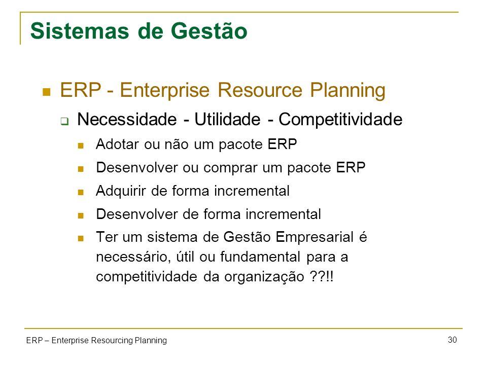 30 ERP – Enterprise Resourcing Planning Sistemas de Gestão ERP - Enterprise Resource Planning Necessidade - Utilidade - Competitividade Adotar ou não
