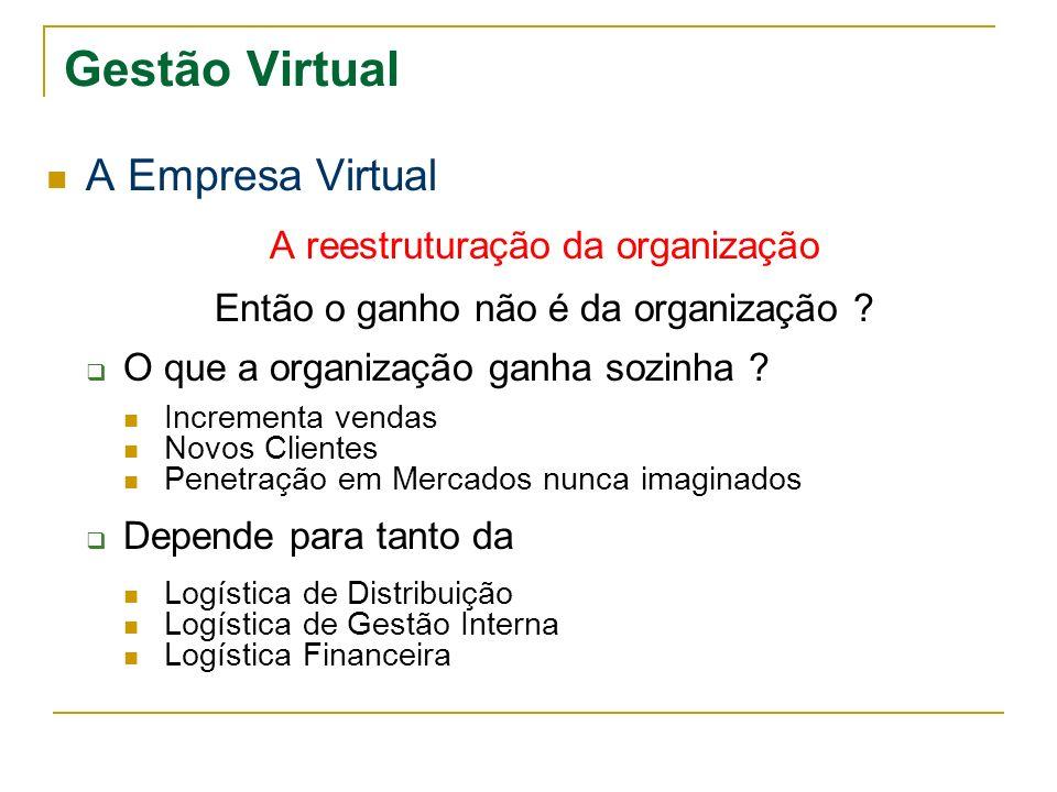 Gestão Virtual A Empresa Virtual A reestruturação da organização Então o ganho não é da organização .