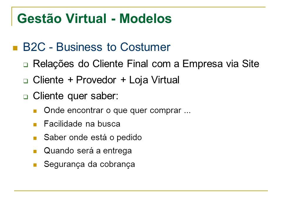 Gestão Virtual - Modelos B2G - Business to Government Relação entre o governo e empresas.