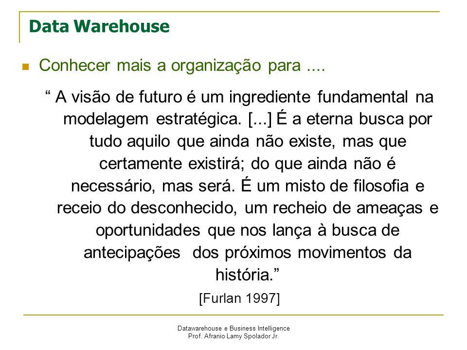 Datawarehouse e Business Intelligence Prof. Afranio Lamy Spolador Jr. Data Warehouse Conhecer mais a organização para.... A visão de futuro é um ingre