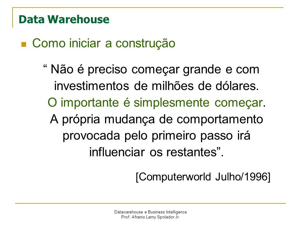 Datawarehouse e Business Intelligence Prof. Afranio Lamy Spolador Jr. Data Warehouse Como iniciar a construção Não é preciso começar grande e com inve