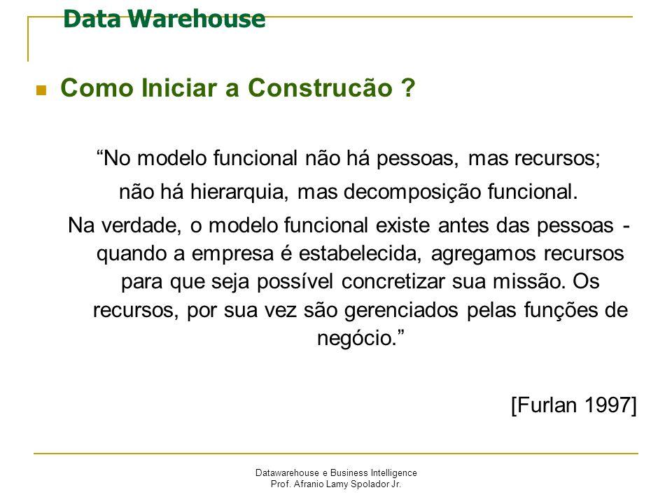 Datawarehouse e Business Intelligence Prof. Afranio Lamy Spolador Jr. Data Warehouse Como Iniciar a Construcão ? No modelo funcional não há pessoas, m