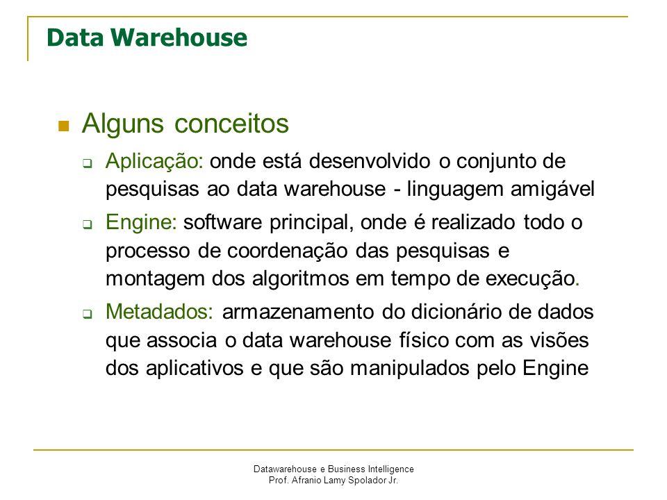 Datawarehouse e Business Intelligence Prof. Afranio Lamy Spolador Jr. Data Warehouse Alguns conceitos Aplicação: onde está desenvolvido o conjunto de