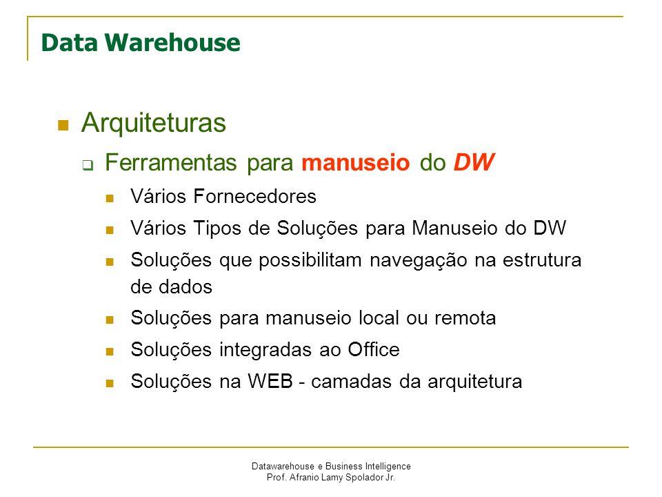 Datawarehouse e Business Intelligence Prof. Afranio Lamy Spolador Jr. Data Warehouse Arquiteturas Ferramentas para manuseio do DW Vários Fornecedores